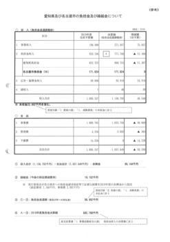2019年財務諸表.jpg