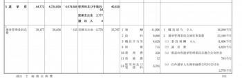 令和2年度選挙委員会費と選挙費.jpg