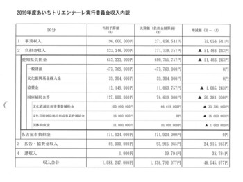 収入内訳表.jpg