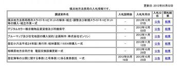 横浜地方法務局・入札情報.jpg