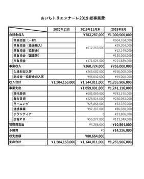 総事業費比較表.jpg