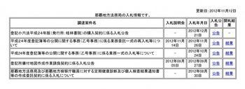 那覇地方法務局・入札情報.jpg