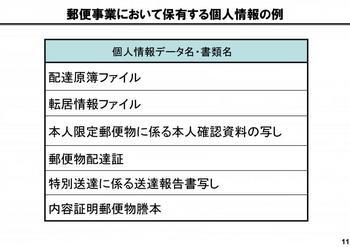 郵便事業で取扱う個人情報.jpg